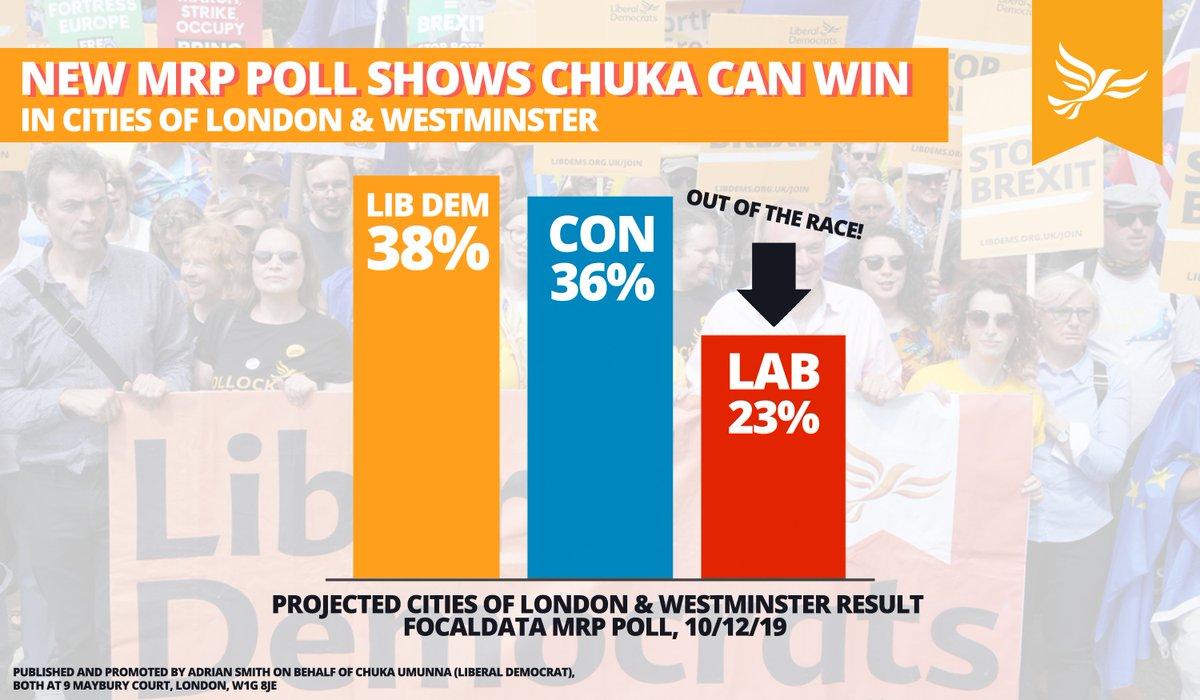 Polls said Chucka would win